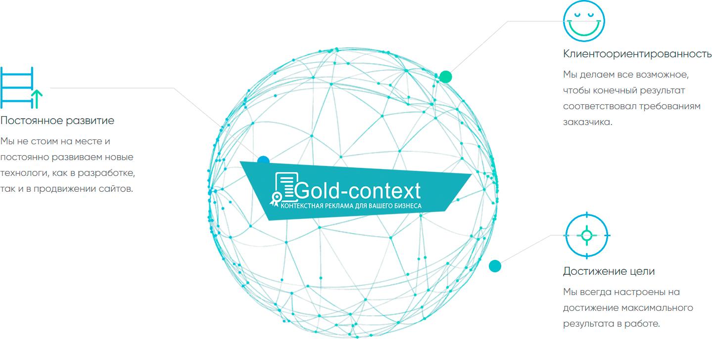 О компании Gold Context